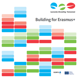 Helping you to build your future in Erasmus+